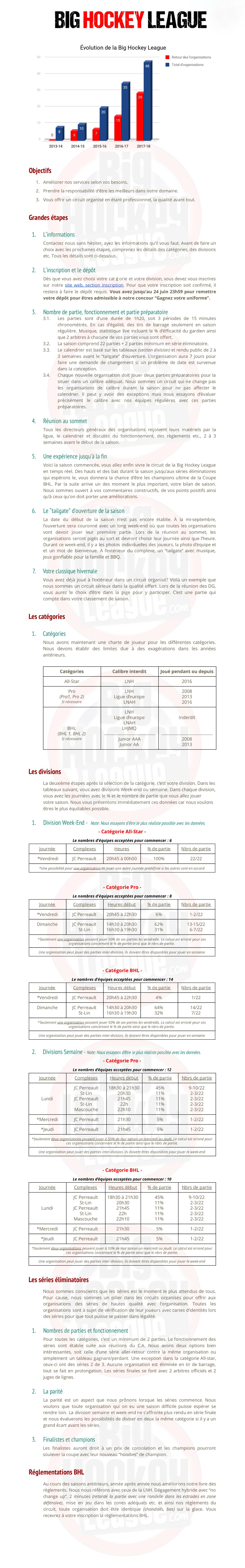 Descriptif-BHL-Site1.jpg (3.57 MB)